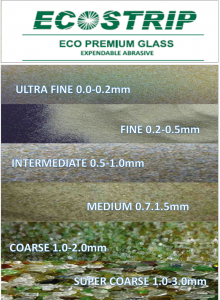 Eco Glass all grades
